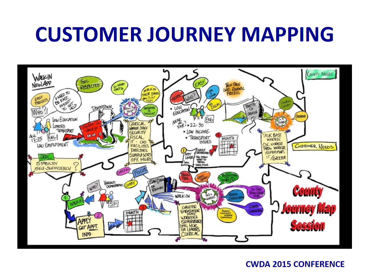 map of solano county with Customer Journey Mapping on Content 8416660 in addition raphomes likewise Benicia further Ca california together with California.